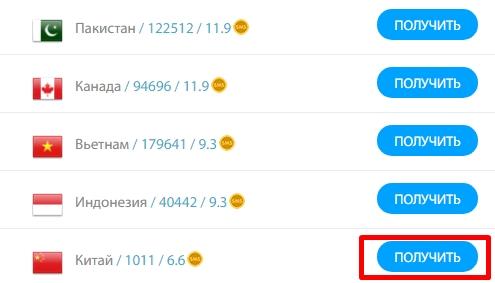 Виртуальный номер для мессенджера Телеграмм