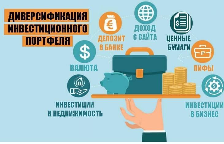 Диверсификация портфеля