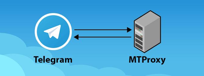 Протокол mtproto proxy