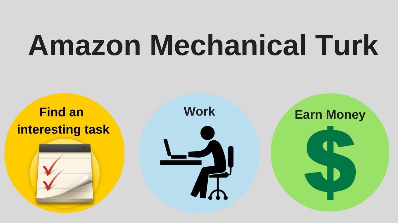 Amazon Mechanical Turk-заработок