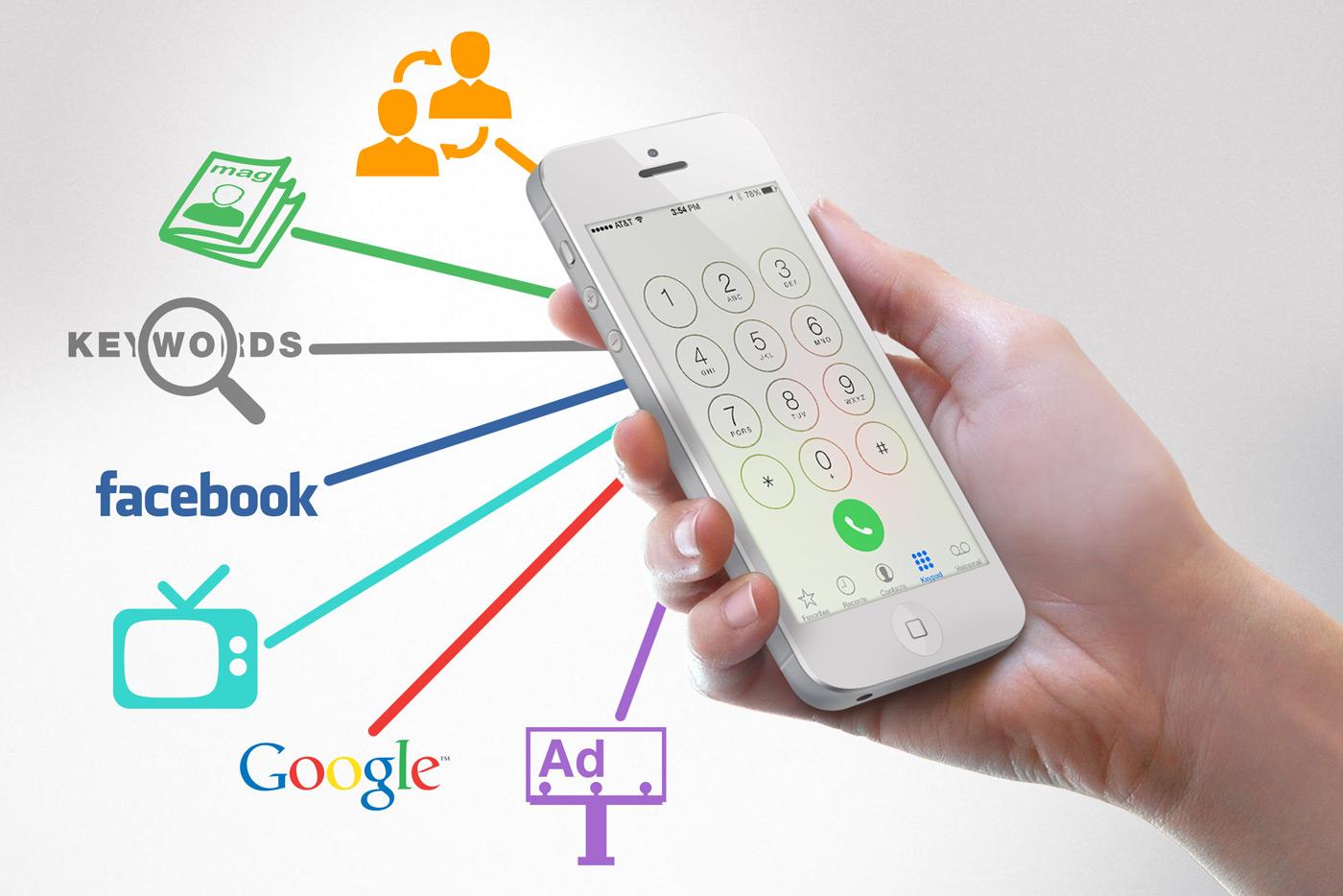Что такое call tracking (коллтрекинг)?