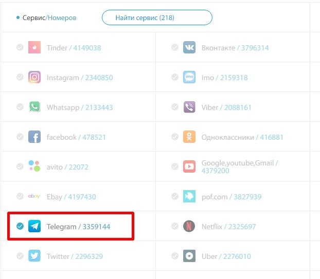 Найти виртуальный номер для Telegram