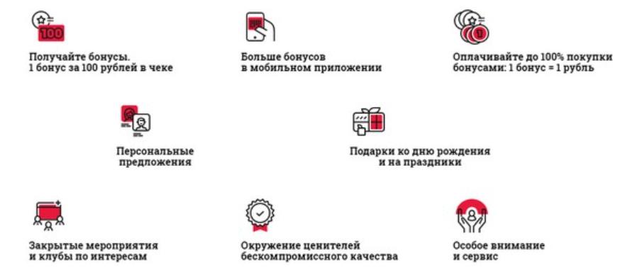 Регистрация карты Мираторг