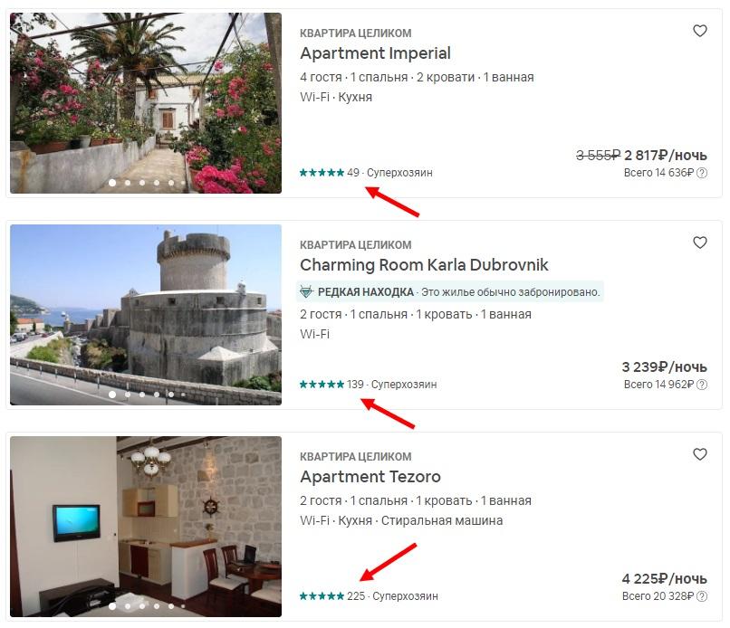 Отзывы на Airbnb