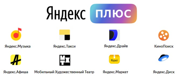оформляем подписку Яндекс Плюс бесплатно