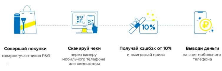 Вкладки мобильной версии PGbonus