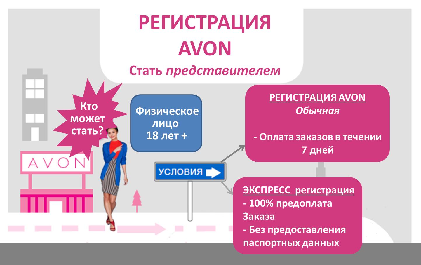 AVON регистрация вся Россия и обучение в компании